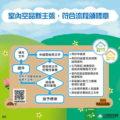 室內空氣品質檢測申請流程